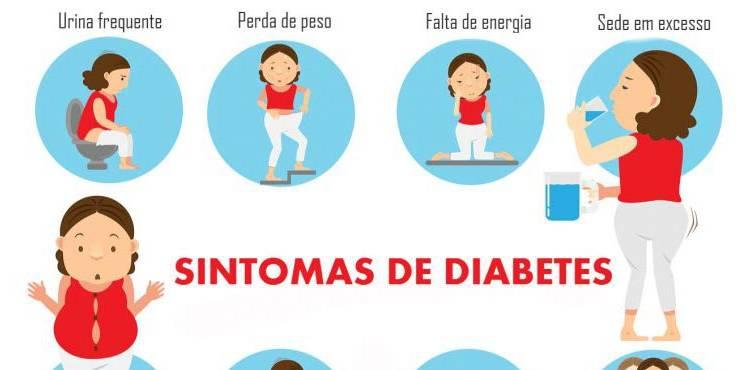 Diabetes e seus Malefícios - Clínica Asinelli